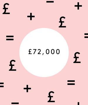London Salary - Spending Money in London