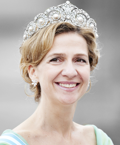 Why This Princess Is Back On Trial In Spain
