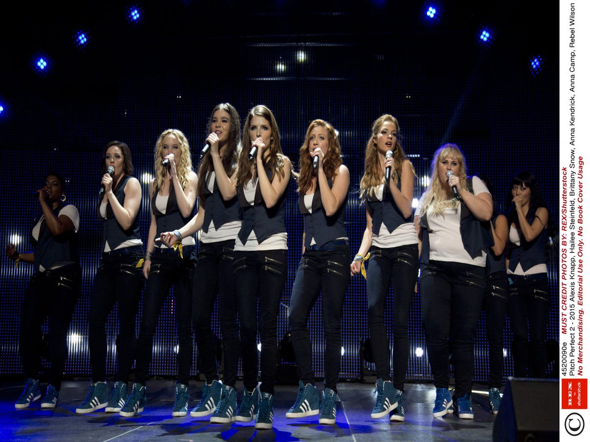 These Are The Barden Bellas Coming Back For Pitch Perfect 3