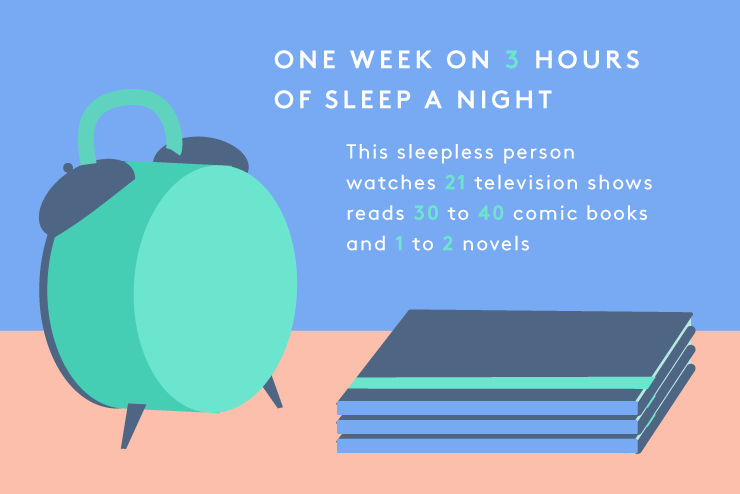 how to become sleepless elite