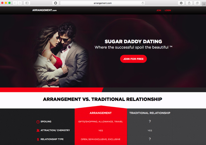 dating arrangement websites