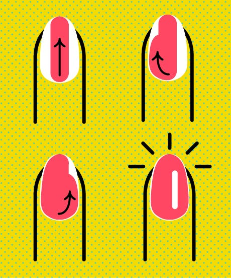 How To Paint Your Nails: The Infographic