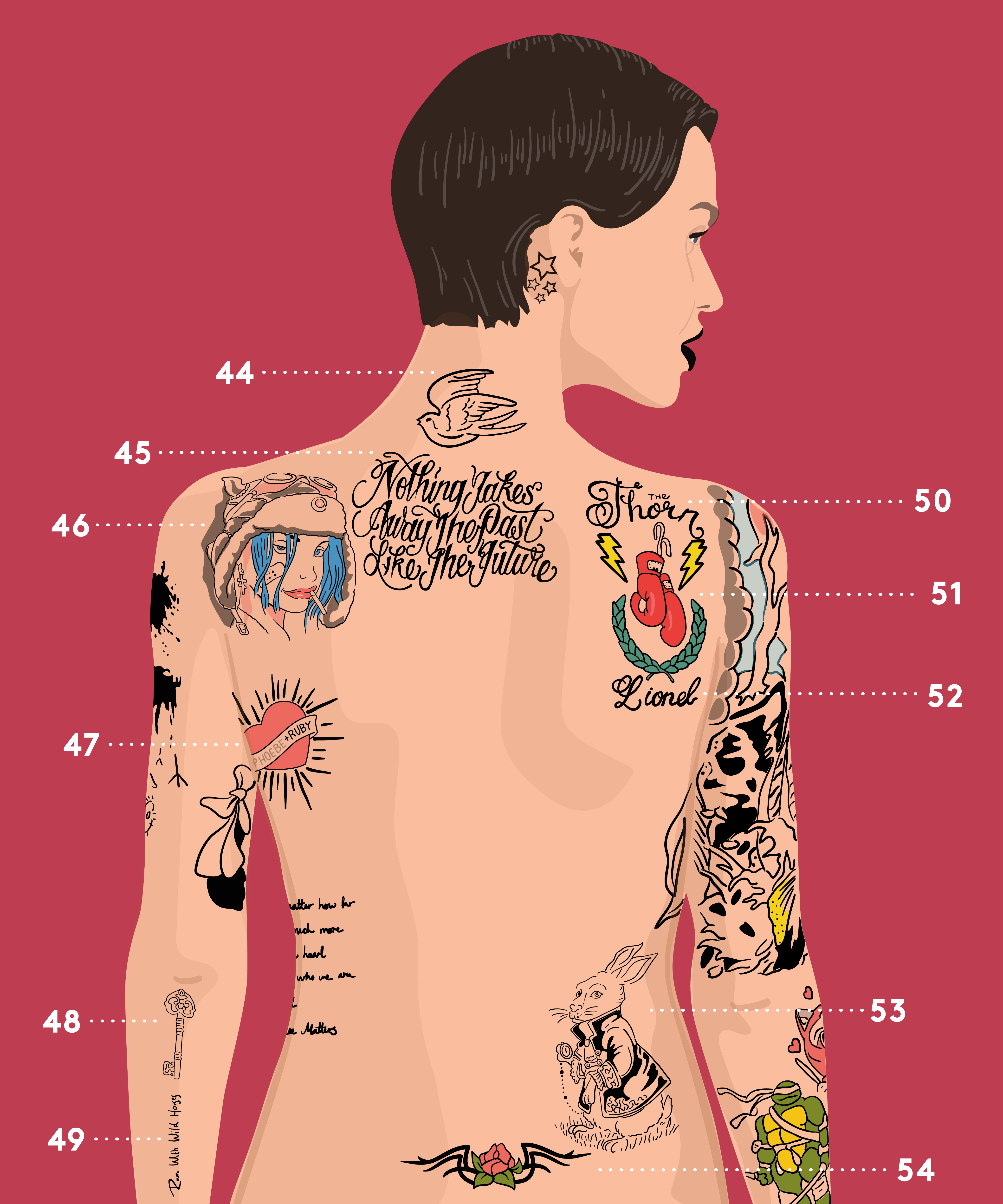 61fa0e5bb Meaning Behind Ruby Roses Tattoos - A Complete Guide