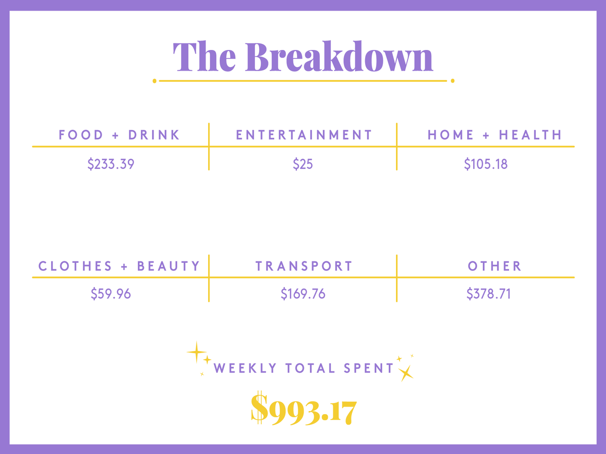 A Week In Paris, France, On A $101,000 Salary