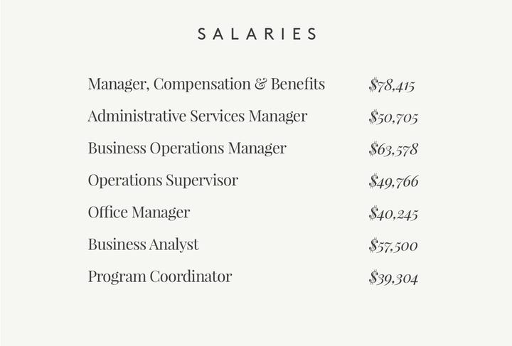 List of Salaries in Management