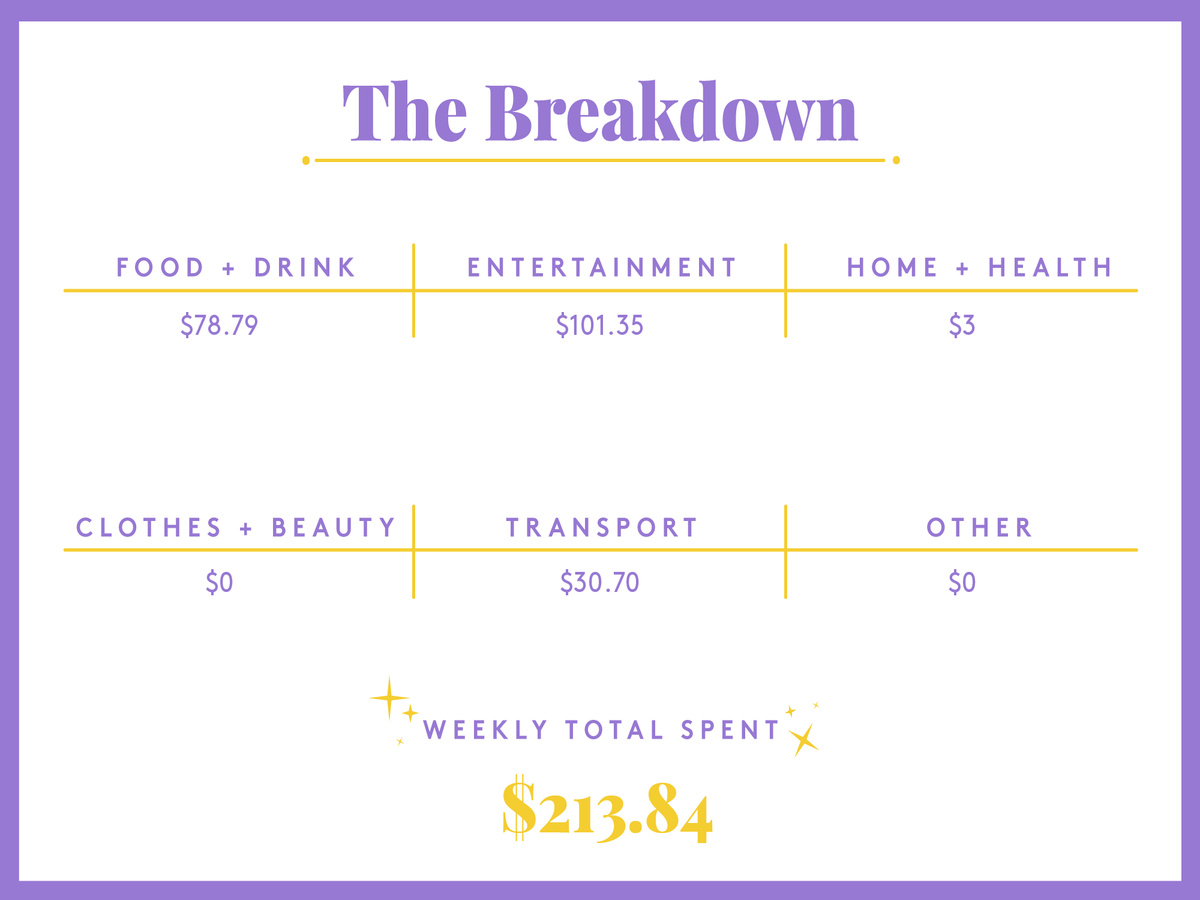 I m 27, Make $34,153 A Year & Live With My In-Laws