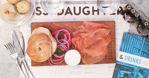 The Most Instagrammed Restaurants In NYC