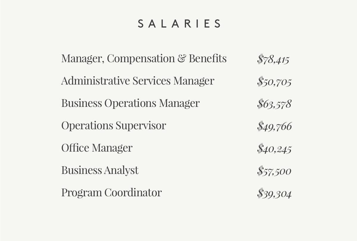 How To Ask For A Raise And Negotiate Your Salary