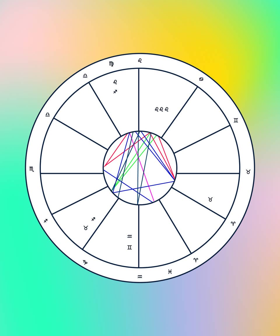 How To Read Your Birth Chart   Astrological Identity