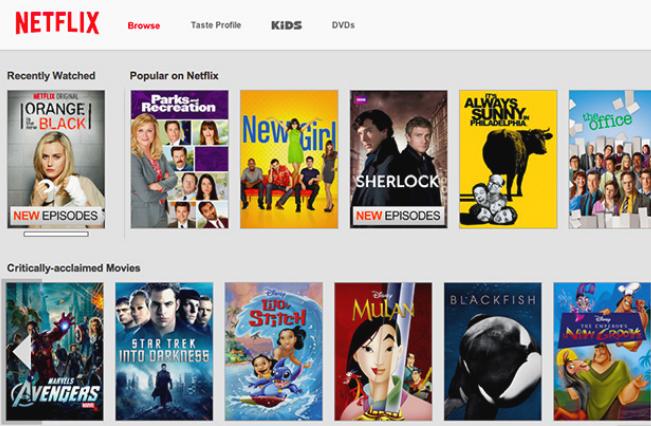 A Better Queue - Netflix Filtering Website